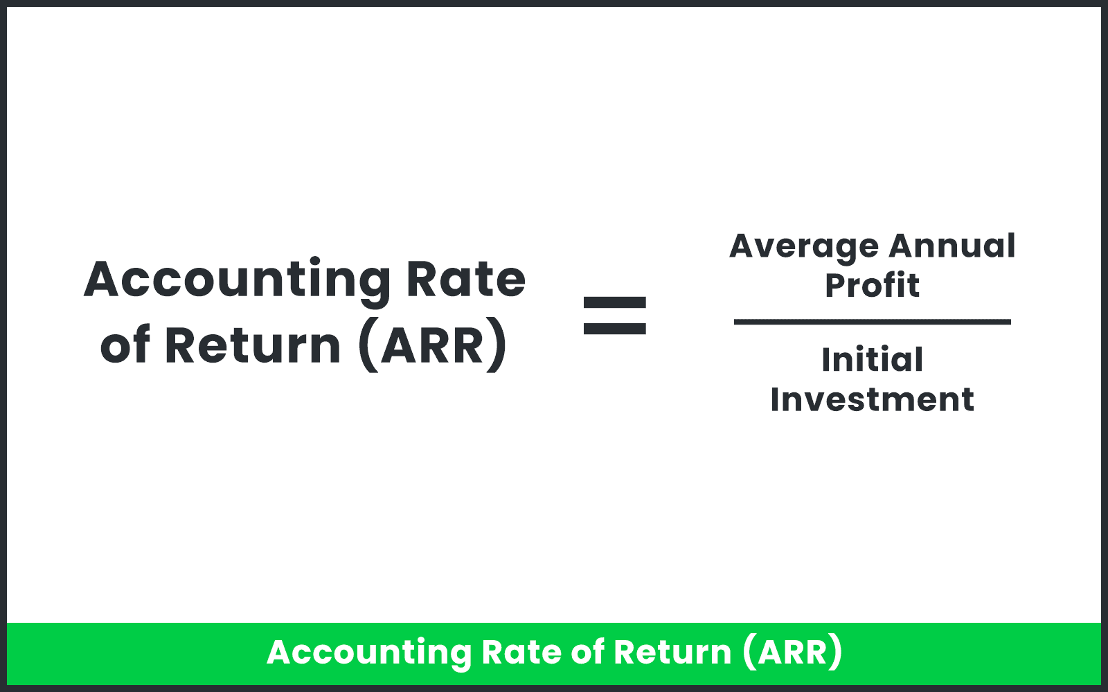 Accounting rate of return equation.