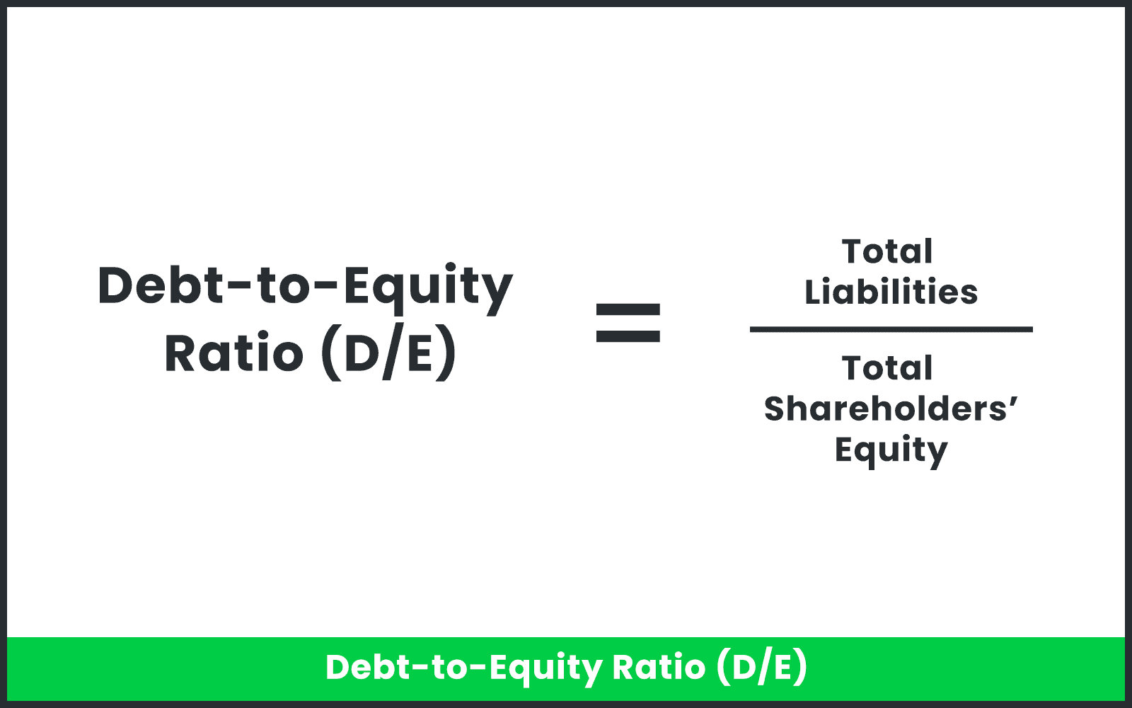 The equation of the Debt to Equity ratio