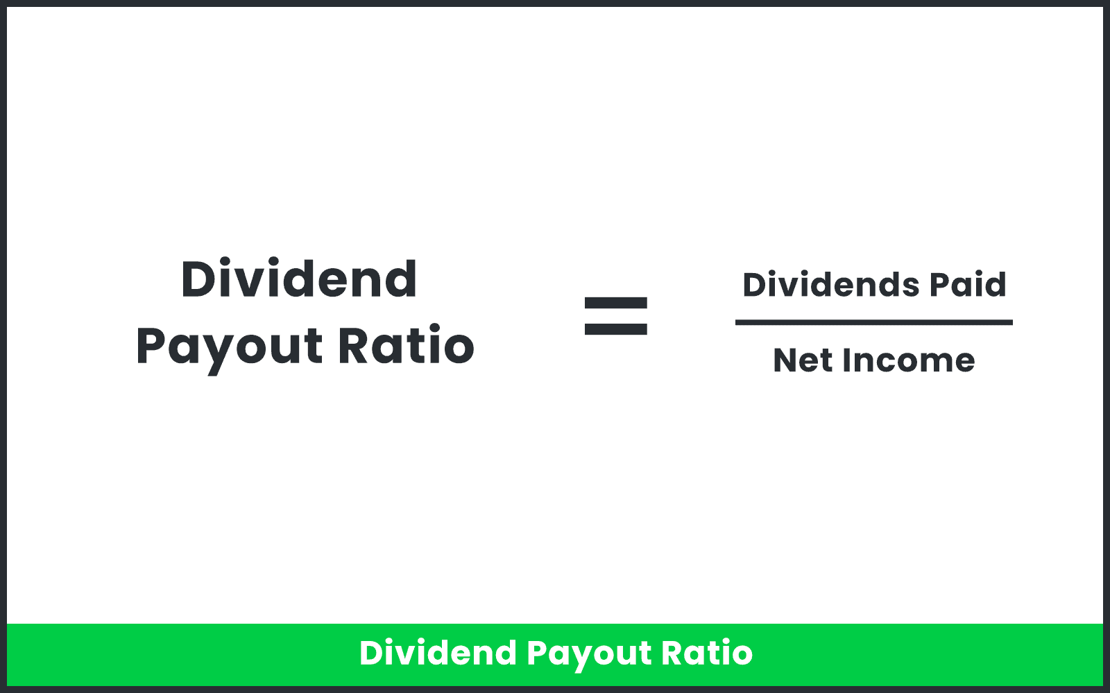 The dividend payout ratio equation.