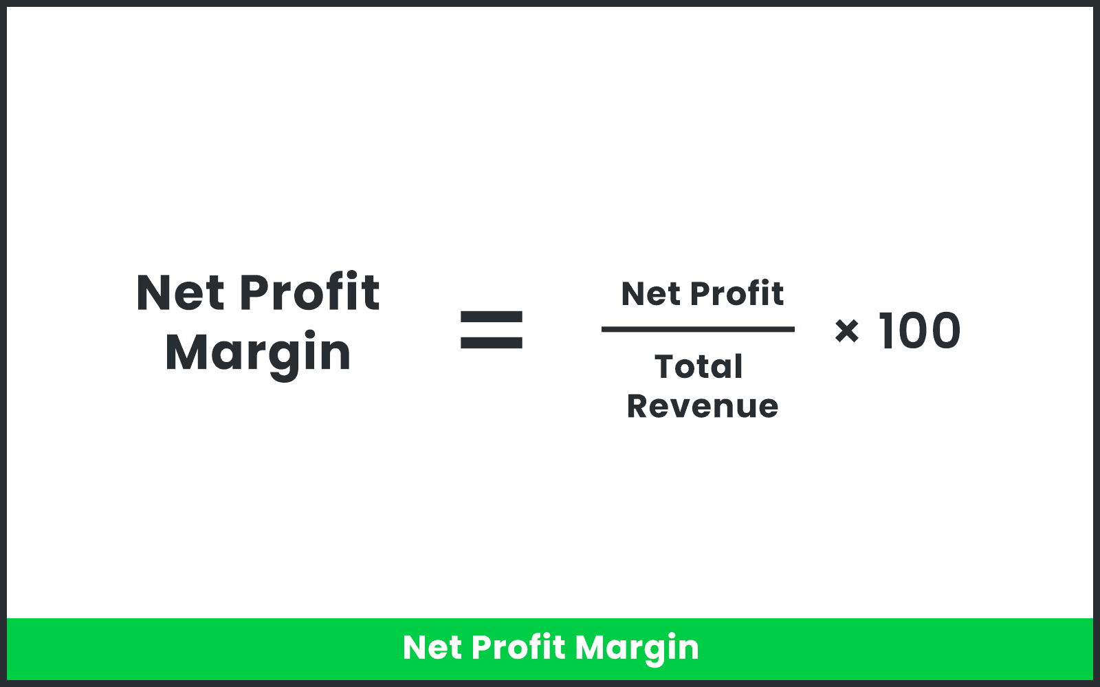The equation for net profit ratio