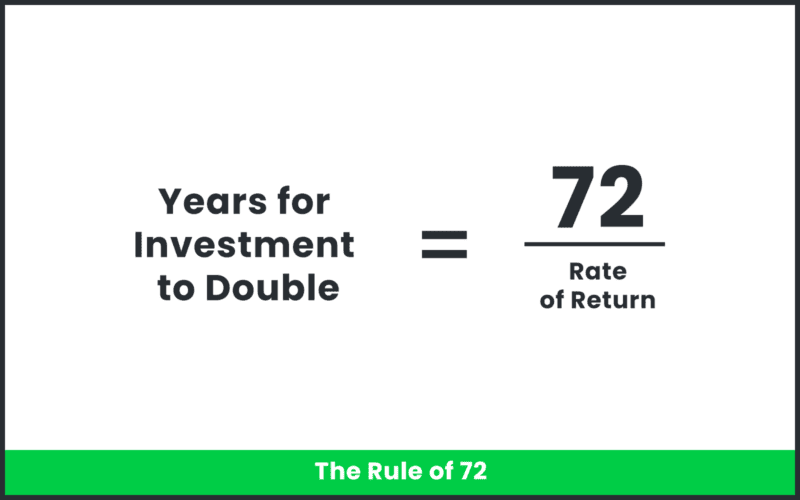 the equation for the the rule of 72.