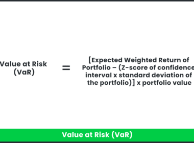 The equation for value at risk