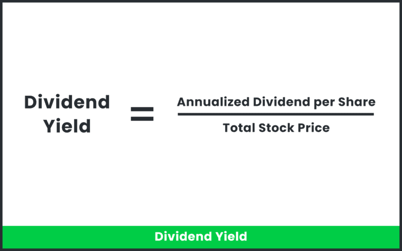 The dividend yield equation.