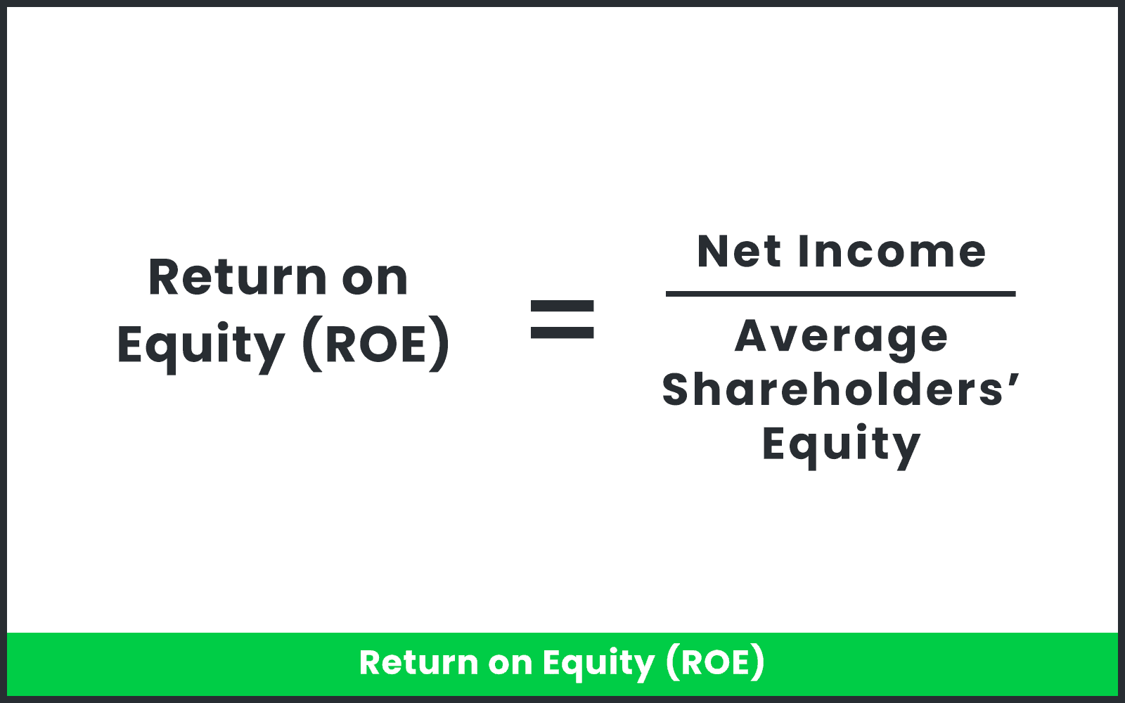 ROE is expressed as an equation.
