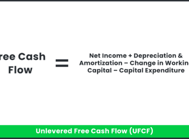 The equation for Unlevered Free Cash Flow.