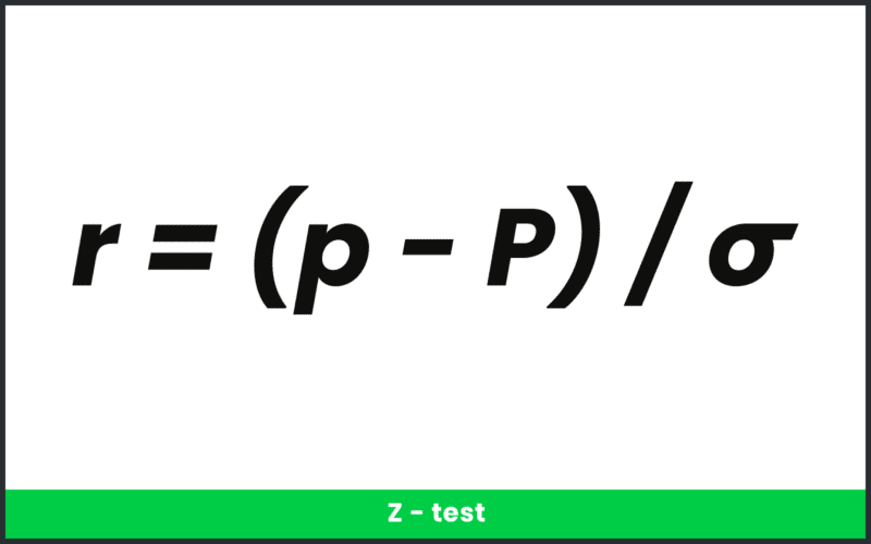 The z-test equation.