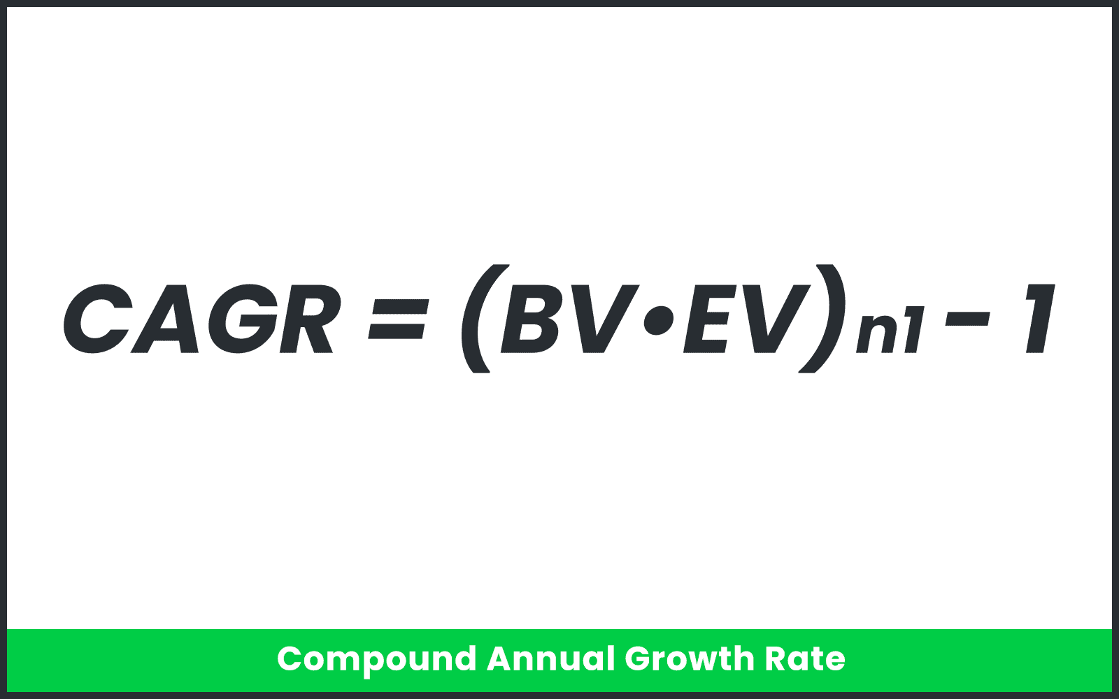 Compound Annual Growth rate is expressed as anequation